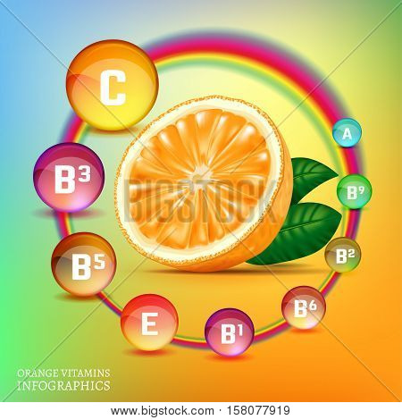 Orange vitamins infographic with a fresh fruit and colourful pills on a colourful background. Beautiful vector illustration with useful nutrition facts. Oranges are rich source of vitamin.