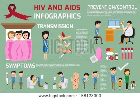 Hiv and Aids elements infographics. This graphics of health care with HIV Virus and Aids elements. vector illustration.