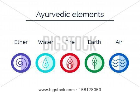 Ayurveda vector illustration in flat style. Ayurveda elements: water fire air earth ether. Ayurveda symbols in linear style. Alternative medicine. Indian medicine. Infographics with flat icons.