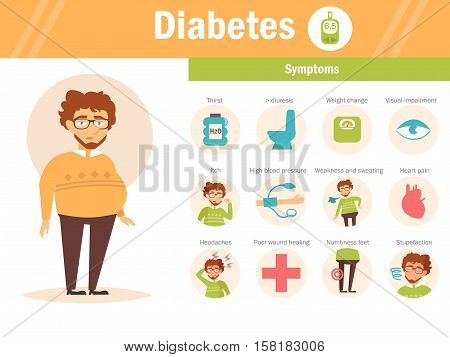 Diabetes. Symptoms. Vector Cartoon character Isolated Flat