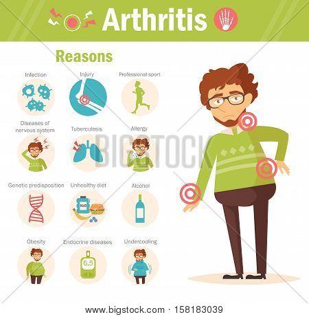 Arthritis. Reasons. Vector Cartoon character Isolated Flat