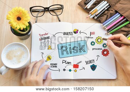 Businessman hand writing Risk management planning access and control weakness concept.