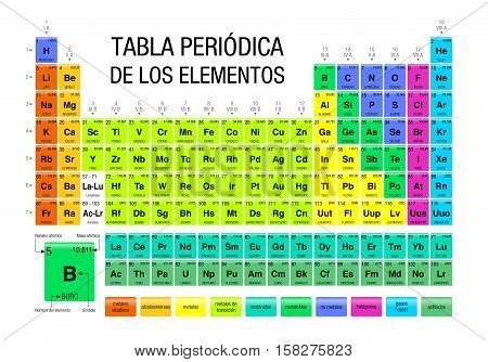Tabla periodica de vector photo free trial bigstock tabla periodica de los elementos periodic table of elements in spanish language chemistry urtaz Choice Image