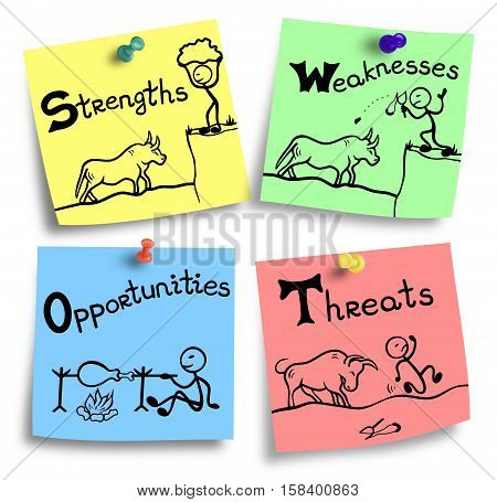 Swot analysis illustration - strengths weaknesses opportunities threats on a colourful notes.