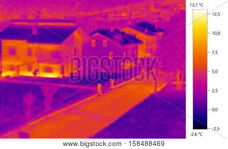 Thermal image photo building, wintern color scale