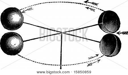Robinson's Anemometer Or Wind Gauge Vintage Engraving.