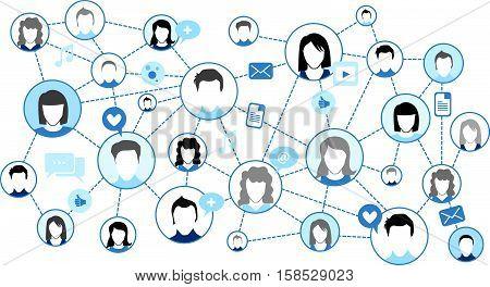 Social Media Netzwork