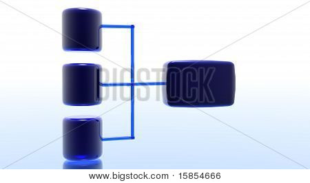 Databases Concept