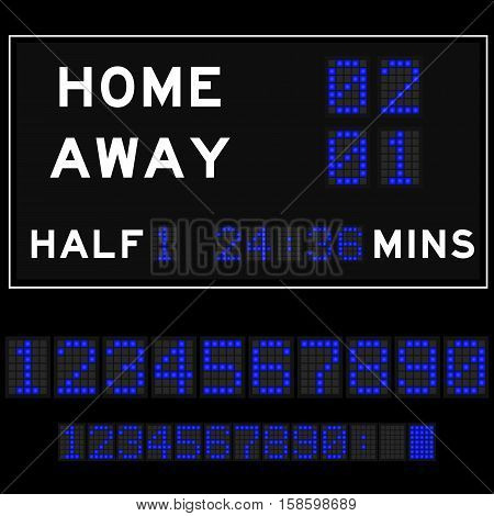 Score board with blue square digital led font background