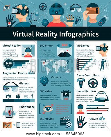 Virtual and augmented reality games gadgets comparison and worldwide users statistics flat banners infographic chart composition vector illustration