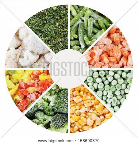 Frozen vegetables backgrounds set. Collection of healthy food.