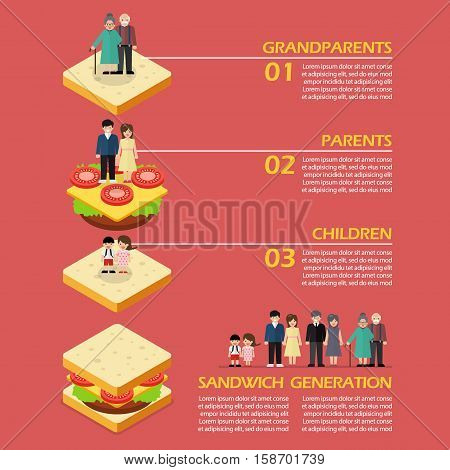 Sandwich Generation Infographic. Vector illustration in flat style