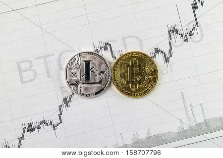 Litecoin and bitcoin cryptography changes in exchange rates