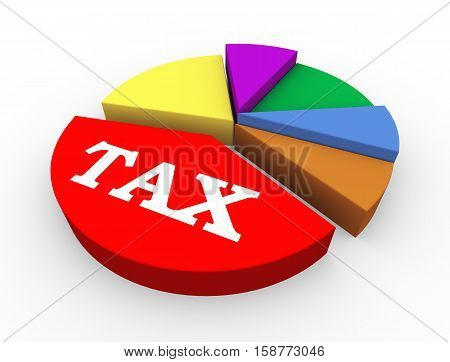 3d illustration of concept of heavy taxation pie chart presentation