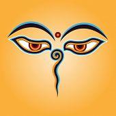 Buddha eyes Vector poster