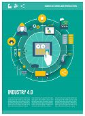 Industry 4.0 automation internet of things concepts and tablet with human machine interface poster layout poster