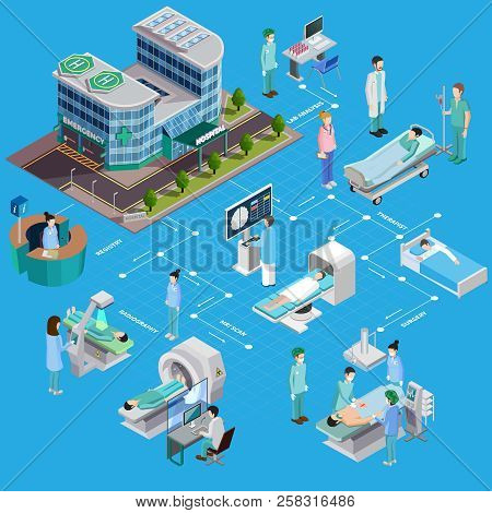 Medical Equipment Isometric Composition With Images Of Hospital Building And People With Therapeutic
