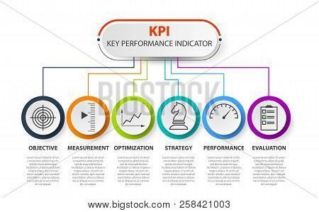 Infographic Kpi Concept With Marketing Icons. Key Performance Indicators Banner For Business, Measur