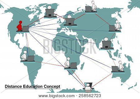 Concept Of Distance Online And E-learning Education