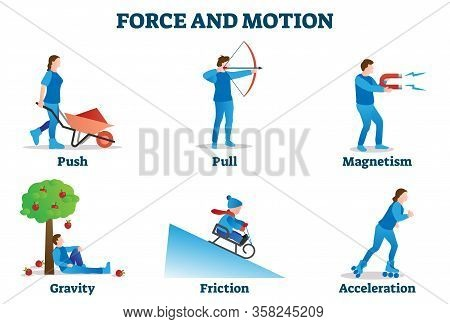 Force And Motion Vector Illustration. Physics Movement Reasons Collection. Educational List With Pus