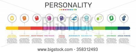 Personality Infographics Vector Design. Timeline Concept Include Emotional Intelligence, Curious Min