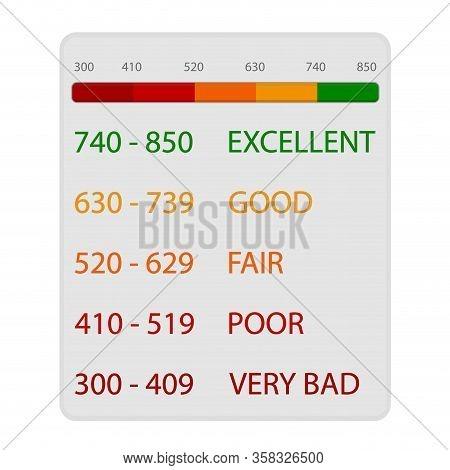 Credit Rate Indicator, Credit Score Number. Vector Credit Rating, Rate Report, Financial Meter, Fina