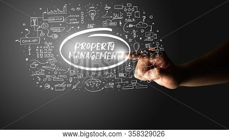 Hand touching PROPERTY MANAGEMENT inscription, hand drawn icons around, business plan concept
