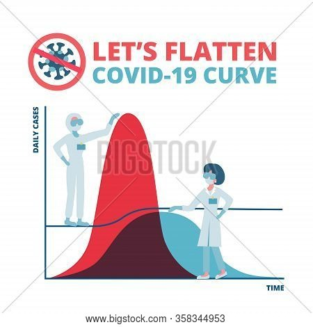 Social Distancing, Flatten The Curve Coronavirus Covid-19 Preventing A Sharp Peak Of Infections, Med