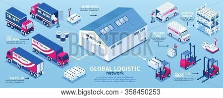 Global Logistic Network Isometric Infographic Banner With Industrial Storage Warehouse Equipment Ser