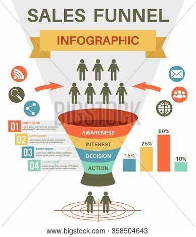 Sale Funnel. Digital Marketing Financial Filter For Market Strategy. Funneling Audience Management,
