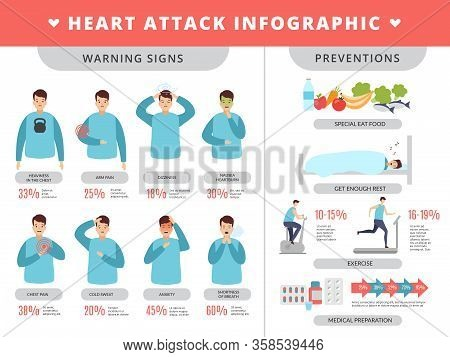 Heart Attack Infographic. Healthcare Symptoms And Prevention Method Disease Failure Problems With Pe