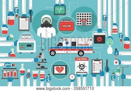 Biohazard Flat. Caution Biohazard With Ambulance,hospital. Vector Illustration