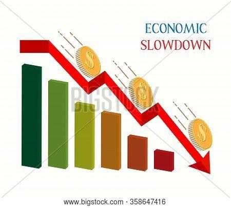 Economic Slowdown Due To The Worldwide Covid 19 Problems