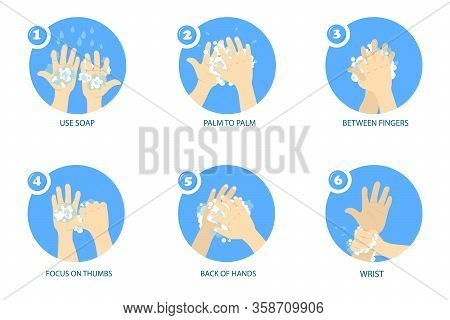 Concept Of Coronavirus, 6 Important Steps How To Wash Hands To Prevent Virus Infections. Washing Han