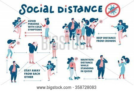 Set Of Social Distance Rules Scheme. Social Distancing, Keep Distance In Public Society People To Pr