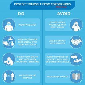 Tips For Preventing Covid-19 Coronavirus, Basic Protection Measures, How To Prevent Coronavirus. Inf