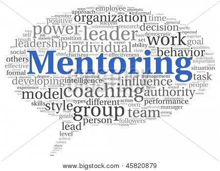 Conceito de tutoria e trabalho em equipe na nuvem de Tags de palavra em branco