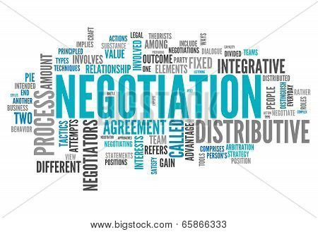 Word Cloud Negotiation