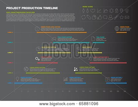 Vector dark project timeline graph - progress chart of project poster