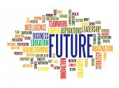business future concept word cloud poster