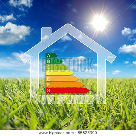 home energy - consumption wattage, energetic class