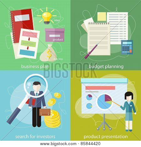 Business plan, budget planning, search investors