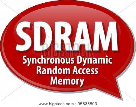 Speech bubble illustration of information technology acronym abbreviation term definition SDRAM Synchronous Dynamic Random Access Memory
