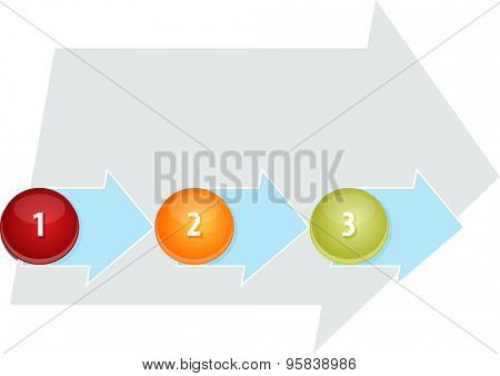 blank business strategy concept infographic diagram illustration of organizational process steps three 3