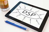 DSP - Demand Side Platform - text concept on a mobile tablet computer on a desk - 3d render illustration. poster