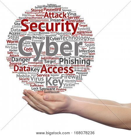 Concept or conceptual cyber security access technology circle word cloud in hands isolated on background metaphor to phishing, key, virus, data attack, crime, firewall, password, harm, spam protection