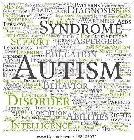 Concept conceptual childhood autism syndrome symptoms or disorder abstract word cloud isolated on background metaphor to communication, social, behavior, care, autistic, speech or difference
