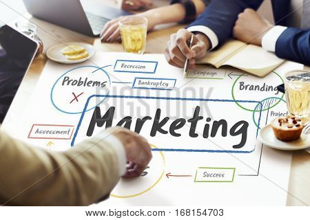 Marketing Problems Branding Assessment Planning