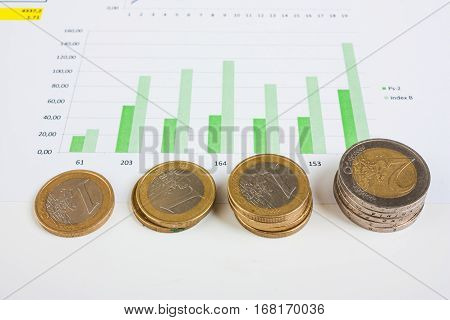 Charts And Coins