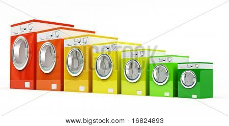 3d washing machine with energetic class color
